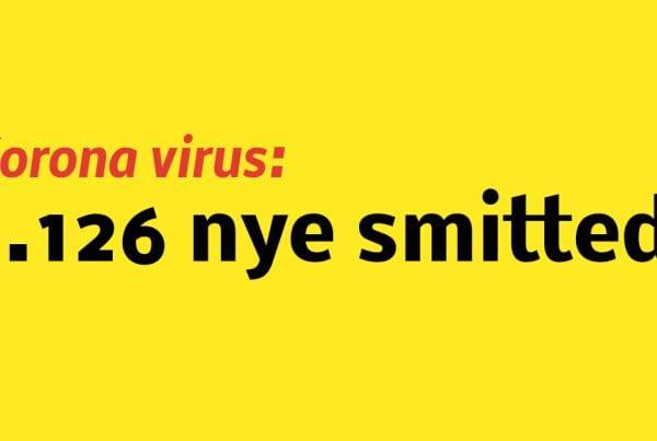 1.126 nye smittede med covid-19