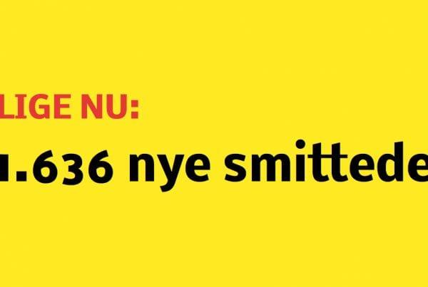 LIGE NU: 1.636 nye smittede