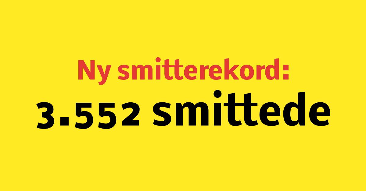 LIGE NU: 3.552 nye smittede