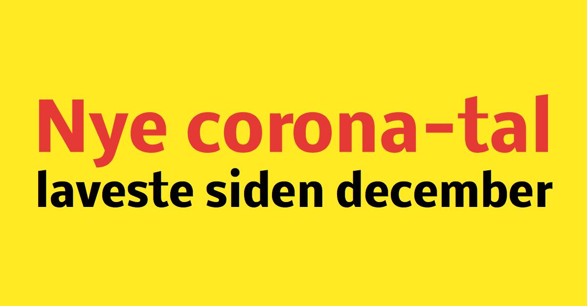LIGE NU: Nye corona-tal - laveste siden december